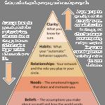 ObstaclesPyramid
