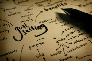 Using Values Based Goal Setting to Conquer Repeating Resolutions