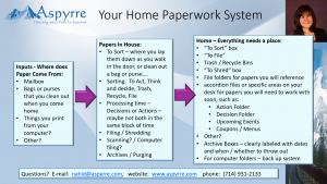 Your Home Paperwork System